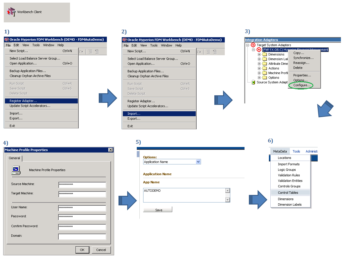 Integrating with Hyperion Apps Should Be Easier  It is With